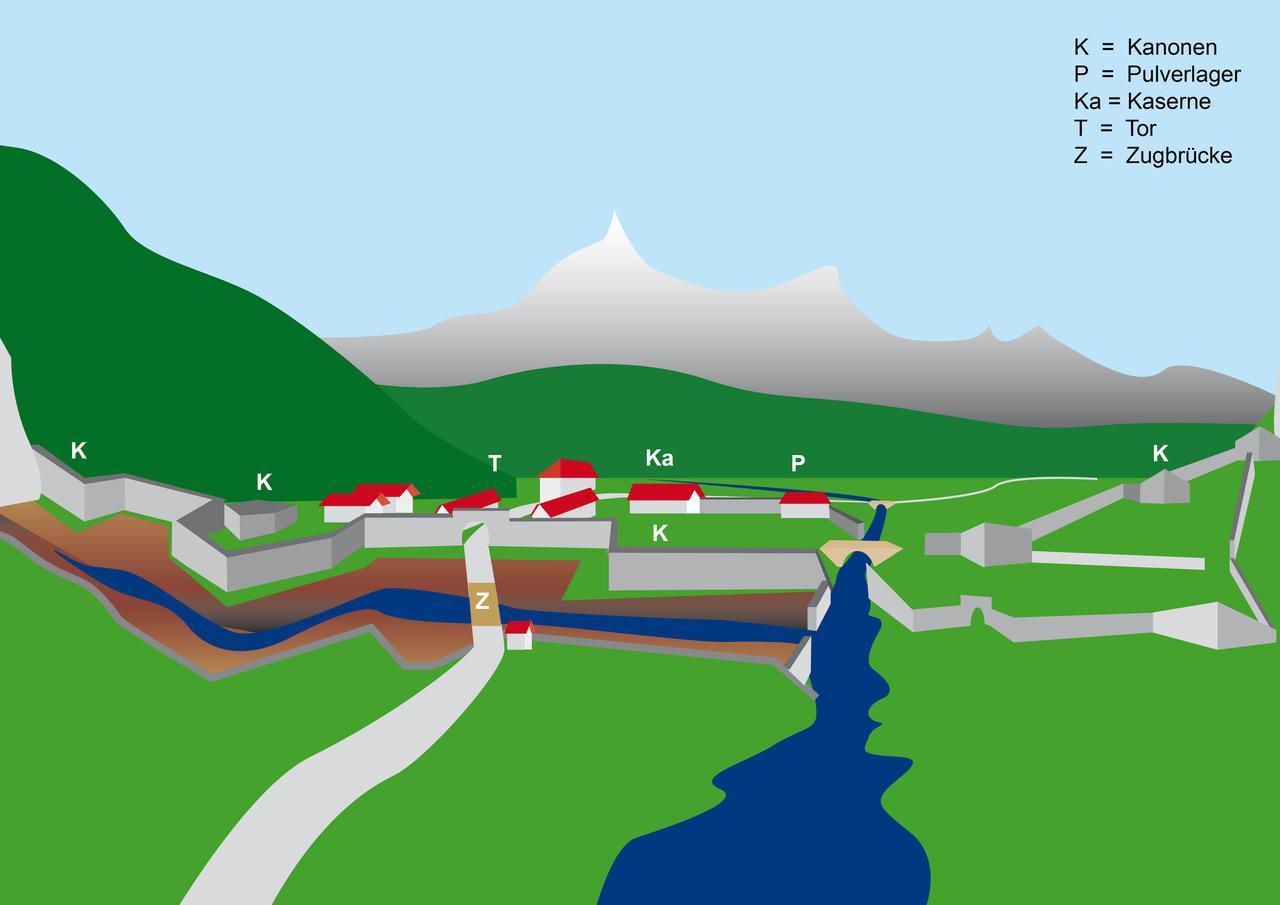 Ansicht der Portaclaudia